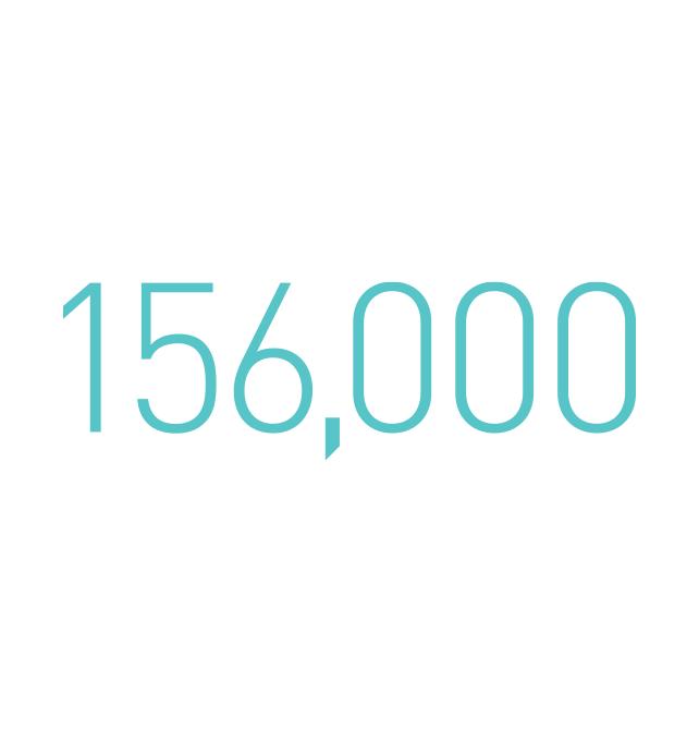 156,000