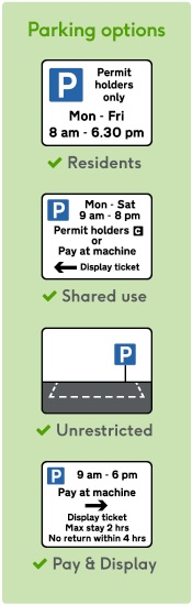 zipcar hackney flex parking