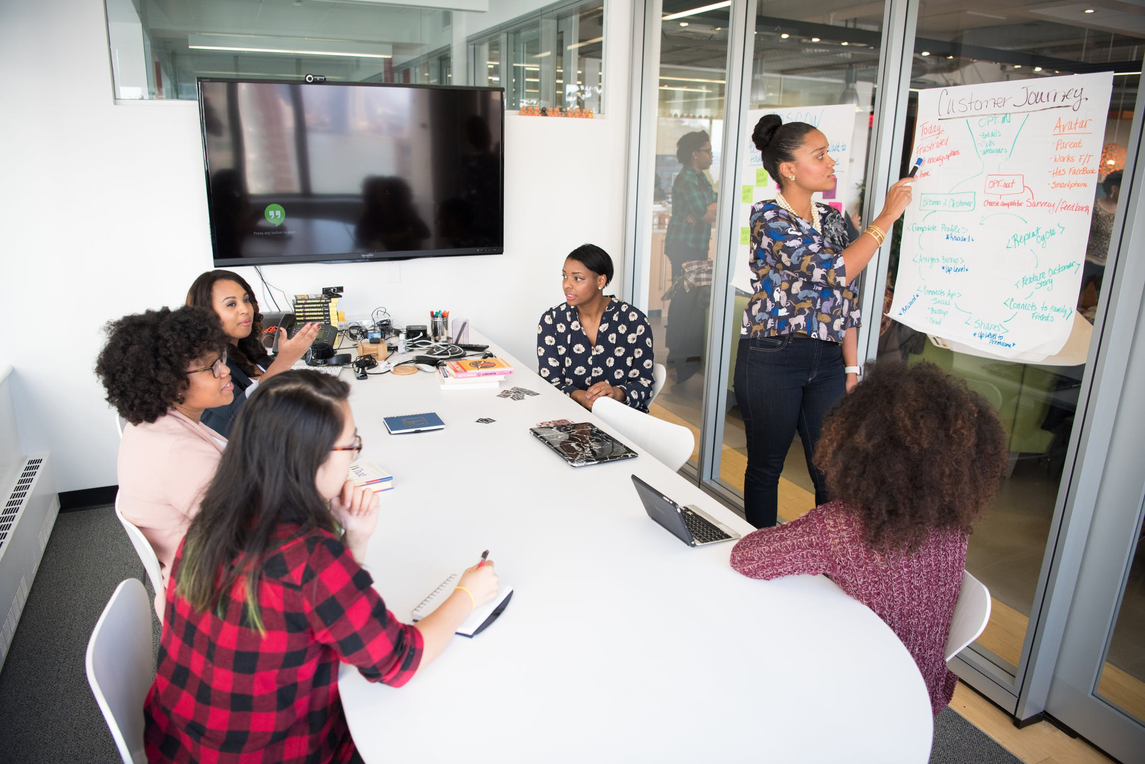customer journey brainstorm